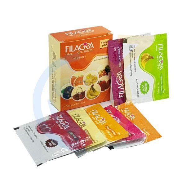 Filagra Oral Jelly, Mens Health